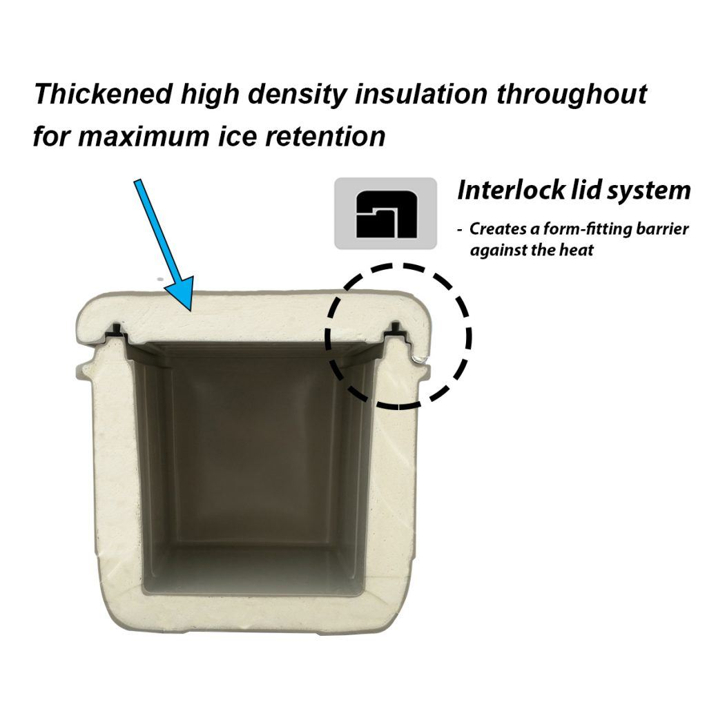 wheeled coolers locking system