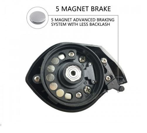 baitcasting reels brake system
