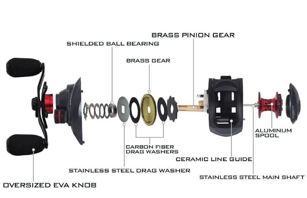baitcasting reels drag system
