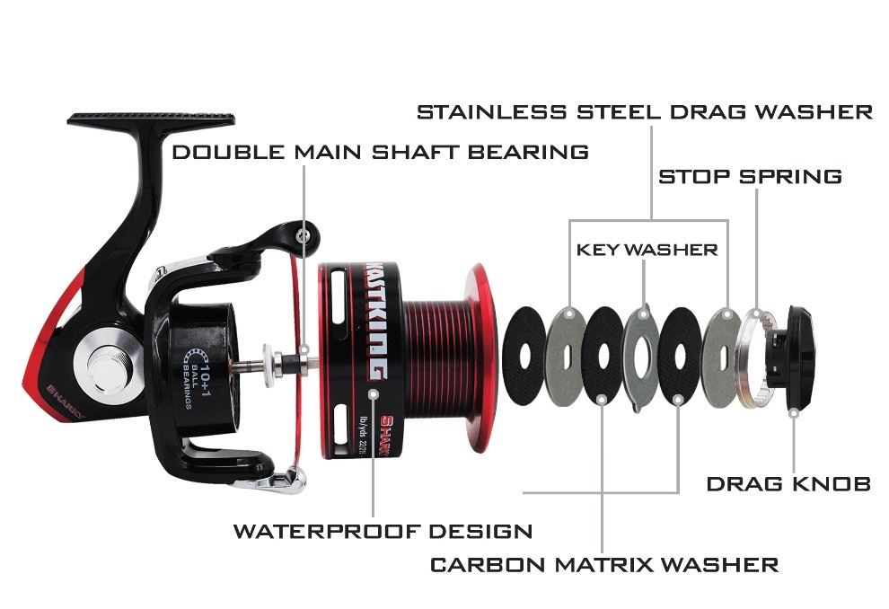 drag system and anti reverse of ultralight spinning reels